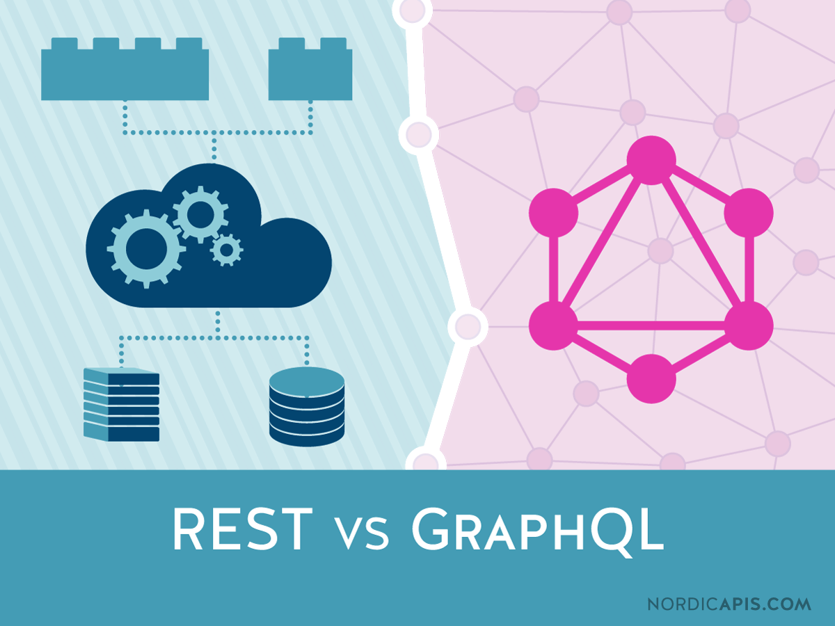 Introspected REST: An Alternative to REST and GraphQL